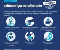 8415-pricini_stijkosti_do_antibiotikiv_antibiotikorezistentnist