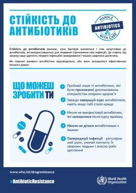 8417-stijkist_do_antibiotikiv_gromadanam